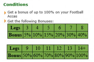 paddypower-football-accumulator-bonus