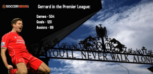 Legendary Liverpool captain retires from football - Image by SoccerNews.com